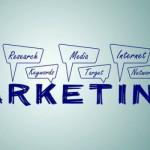 Một số định nghĩa về Marketing