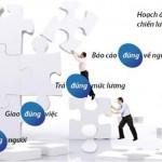 Ý nghĩa, tác dụng của đào tạo và phát triển nguồn nhân lực
