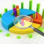 5 thành phần thúc đẩy đổi mới doanh nghiệp