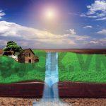 Bản chất khoa học của ngành Địa lý phong thủy học Đông phương