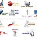 Lợi ích lý tính và lợi ích cảm tính của thương hiệu