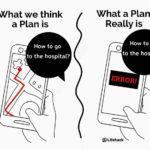 Lập kế hoạch chỉ là sự phỏng đoán?